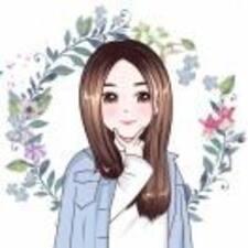 Profil utilisateur de 一六三