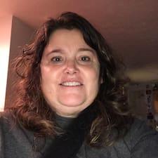 Molly felhasználói profilja