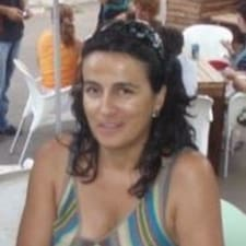 Maria Mafalda User Profile