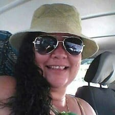Queila felhasználói profilja