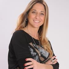 Ana Melo felhasználói profilja