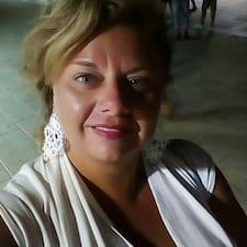 Profil korisnika Ina