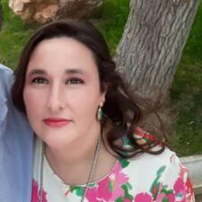 María Del Pilar - Profil Użytkownika