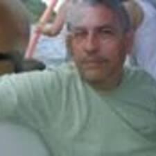 Jose Antonio Dias - Uživatelský profil