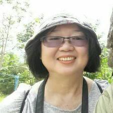 Shea Hong User Profile