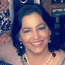 Profil utilisateur de Maria Del Pilar