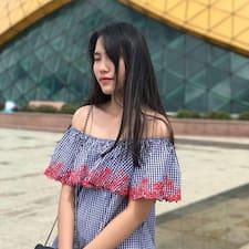 Thùy Lan - Profil Użytkownika