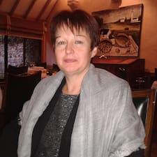 Corine Brukerprofil