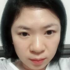 Profil utilisateur de カク