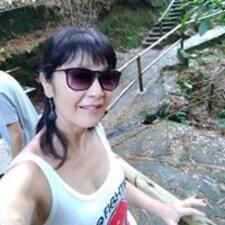 Eliana Yuka - Profil Użytkownika