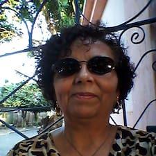 Elizabete User Profile