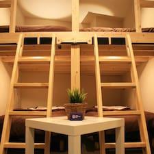 Profil utilisateur de Osaka Guesthouse NEST