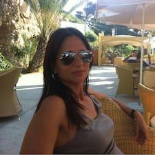 Marikka - Uživatelský profil