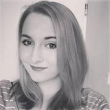 Iveta - Profil Użytkownika