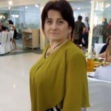 Profil utilisateur de Lilu