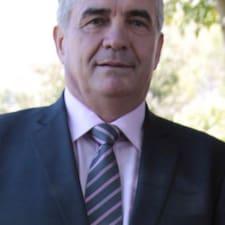 Profil Pengguna Jose Antonio