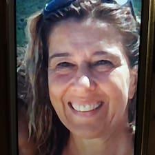 M.Francesca - Profil Użytkownika