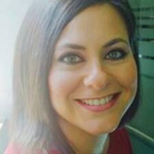 Mariu felhasználói profilja