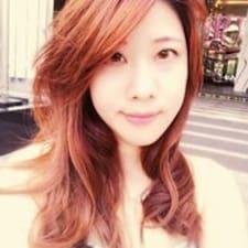 Aki - Profil Użytkownika