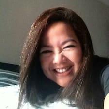 Profil korisnika Maluh