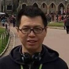 Profil korisnika Mingan