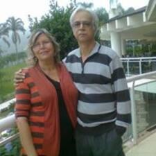 Jose Imar User Profile
