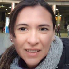 Profil korisnika Gigiola