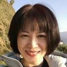 Mei_yi Brugerprofil