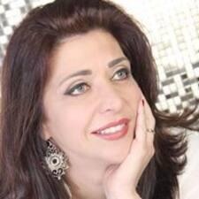 Antoniella felhasználói profilja