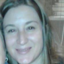 Erica Mariana User Profile