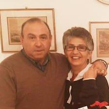 Sofia & Manolis User Profile