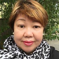Chian Hiang Peggyさんのプロフィール