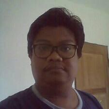 Syawari Bin - Uživatelský profil