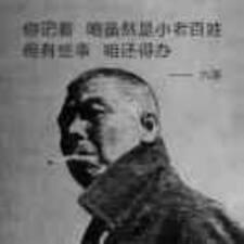 Profil utilisateur de 严林