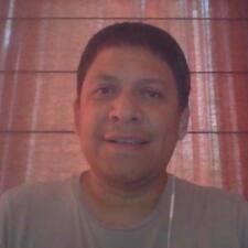 Toño El Papi User Profile