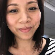 Irene - Profil Użytkownika