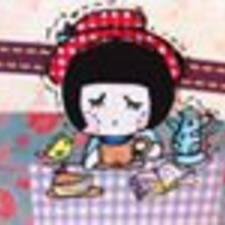 Vicky felhasználói profilja