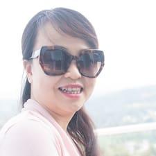 Perfil do utilizador de Thi Minh Thuan