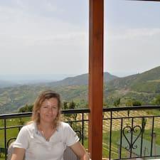 Profil korisnika Mondalina