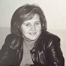 Joaquina Brugerprofil