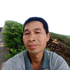 Profil utilisateur de Kertr