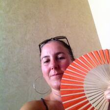 Juana Brugerprofil