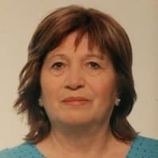 Ida Lucia User Profile