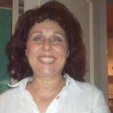 Profilo utente di Caterina Maria Rita