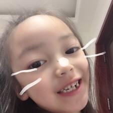 晋 felhasználói profilja