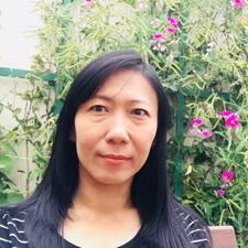 Profil korisnika Piyapan