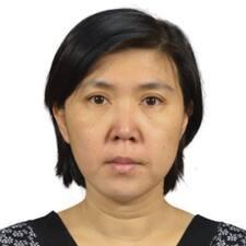 维 felhasználói profilja