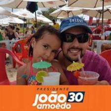 Dimas Henrique felhasználói profilja