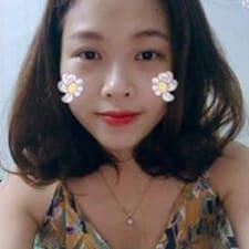 Hà felhasználói profilja