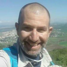 Itamarsh1 User Profile